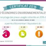 Certificat_environnemental_2016