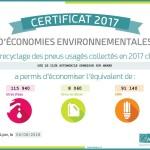 Certificat_environnemental_2017