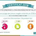Certificat_environnemental_2018